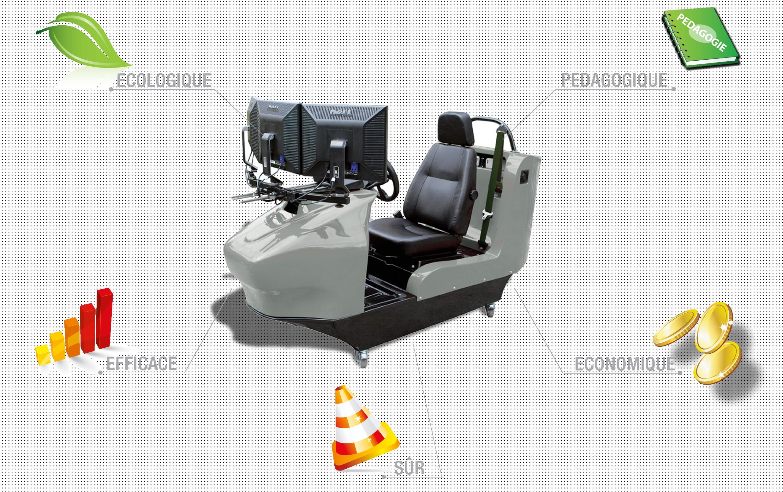 Utilité d'un simulateur de conduite